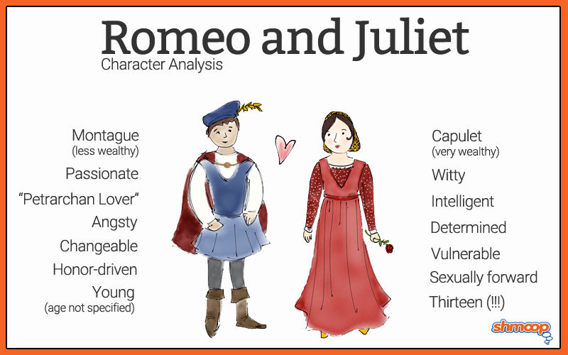 a summary and analysis of romeo and juliet by william shakespeare Free essay: analysis of the balcony scene in romeo and juliet by william  shakespeare love is profound and unconditional love is devotional and.